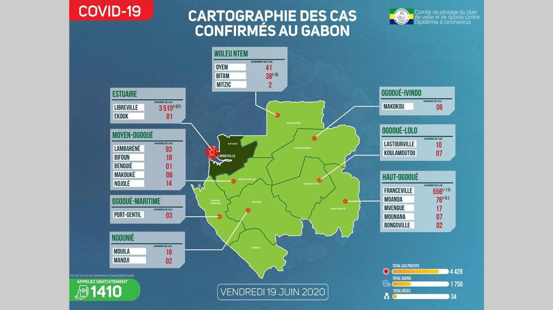 Libreville et Franceville : le Copil penserait à une nouvelle stratégie