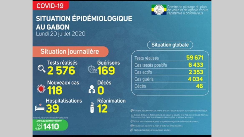 Gabon : une évolution Covid-19 moins alarmante