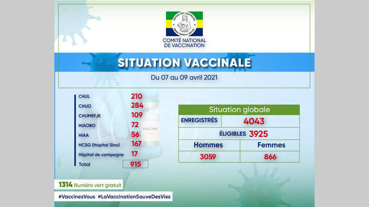 Vaccination : déjà 3925 volontaires !