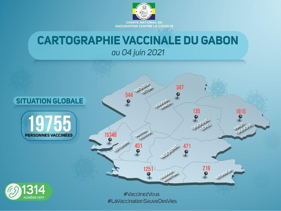 Le tableau sur la situation vaccinale au Gabon