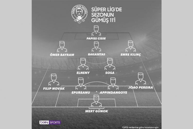 Süper Lig : Appindangoye dansl'équipe-type de la saison