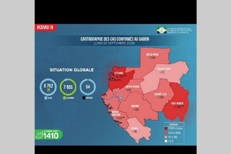 Gabon : seulement 24 nouveaux cas en 72heures