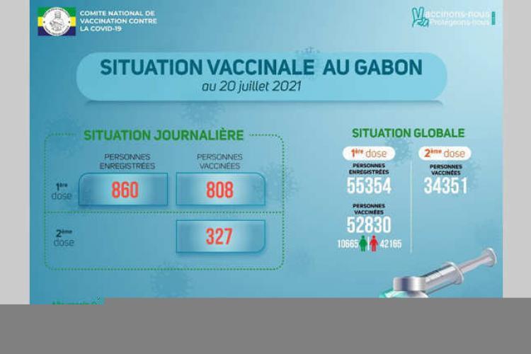 Gabon : 52830 personnes vaccinées